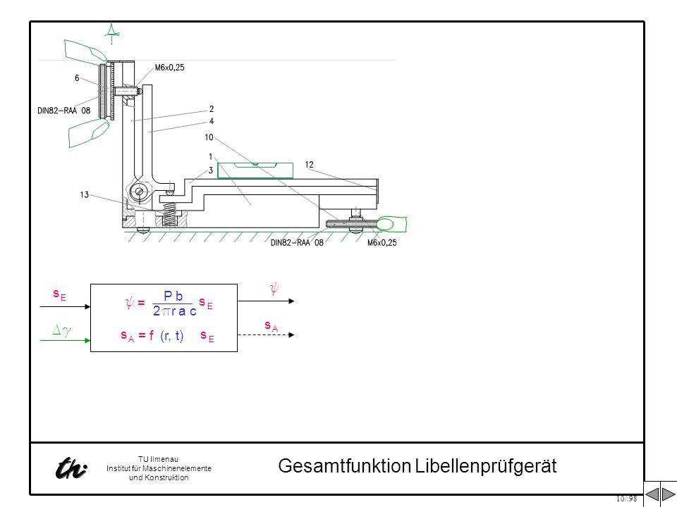 10/.98 TU Ilmenau Institut für Maschinenelemente und Konstruktion s A = f(r, t) s E = s E y s A P b 2 p r a c y s E Gesamtfunktion Libellenprüfgerät D