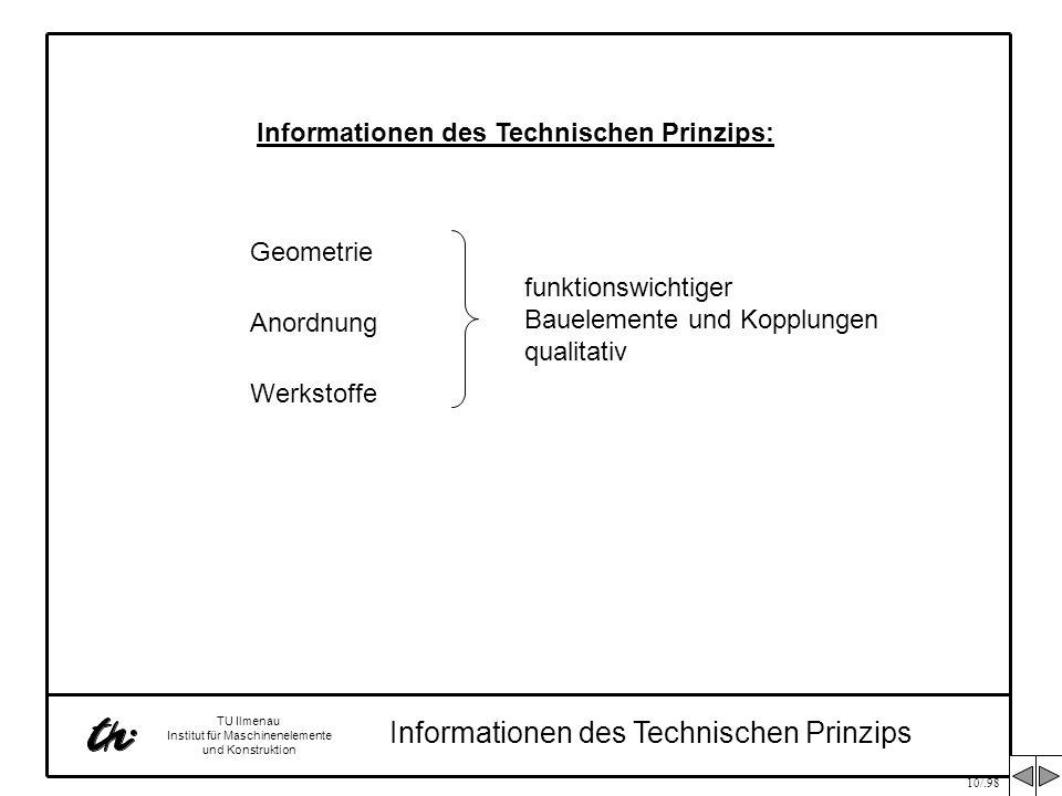 10/.98 TU Ilmenau Institut für Maschinenelemente und Konstruktion Informationen des Technischen Prinzips Informationen des Technischen Prinzips: Geome