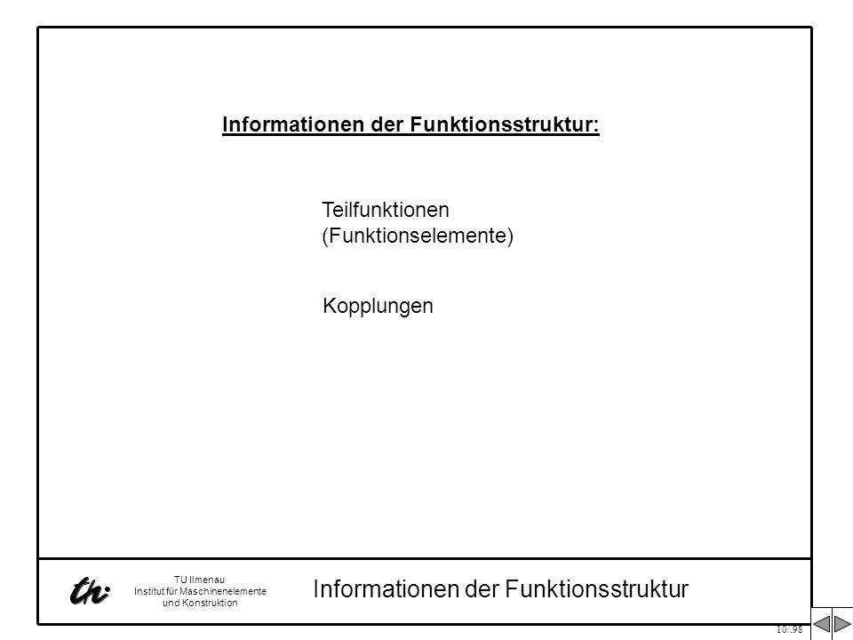 10/.98 TU Ilmenau Institut für Maschinenelemente und Konstruktion Informationen der Funktionsstruktur Informationen der Funktionsstruktur: Teilfunktio