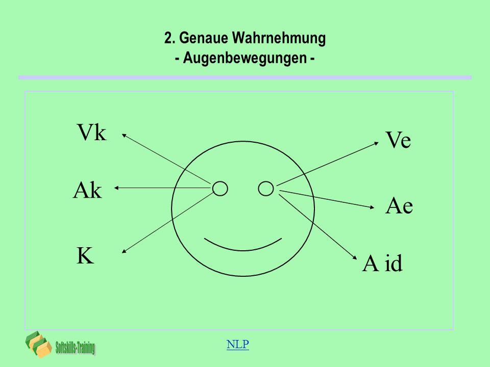 NLP 2. Genaue Wahrnehmung - Augenbewegungen - Vk K Ak Ae Ve A id