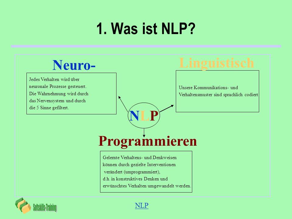 NLP 1. Was ist NLP? NLPNLP Jedes Verhalten wird über neuronale Prozesse gesteuert. Die Wahrnehmung wird durch das Nervensystem und durch die 5 Sinne g