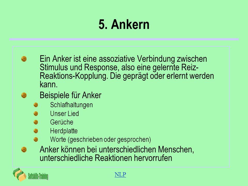 NLP 5. Ankern Ein Anker ist eine assoziative Verbindung zwischen Stimulus und Response, also eine gelernte Reiz- Reaktions-Kopplung. Die geprägt oder