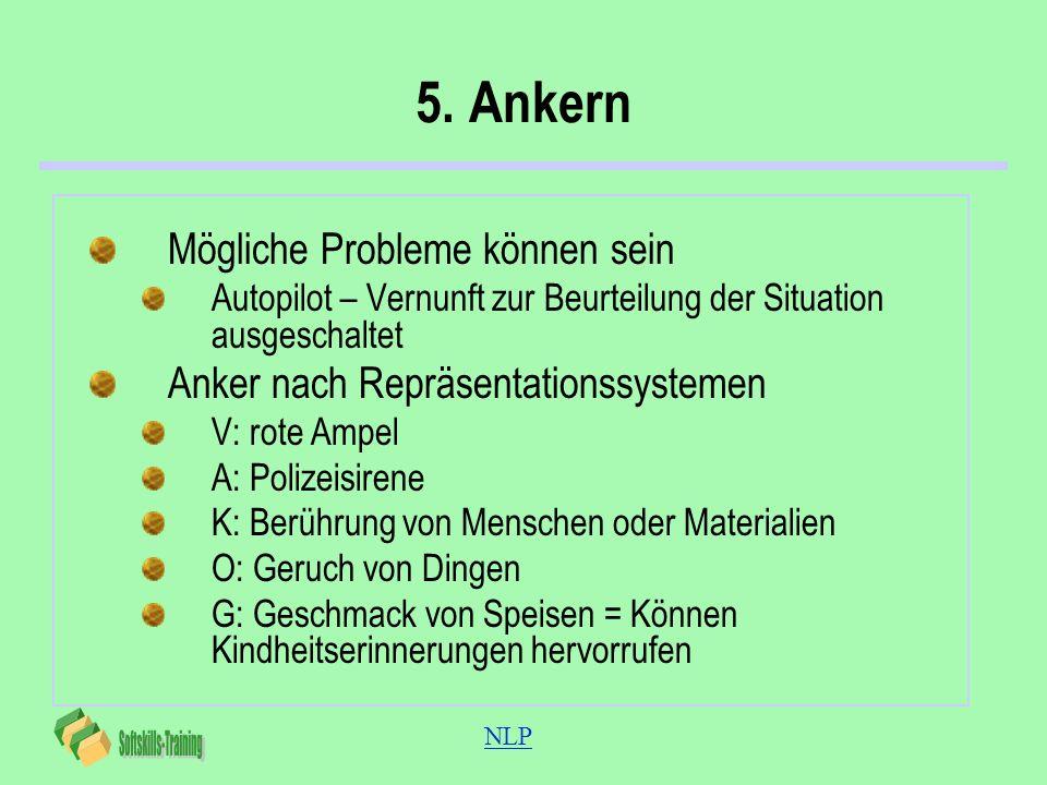 NLP 5. Ankern Mögliche Probleme können sein Autopilot – Vernunft zur Beurteilung der Situation ausgeschaltet Anker nach Repräsentationssystemen V: rot