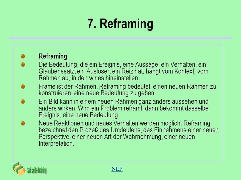 NLP 7. Reframing Reframing Die Bedeutung, die ein Ereignis, eine Aussage, ein Verhalten, ein Glaubenssatz, ein Auslöser, ein Reiz hat, hängt vom Konte