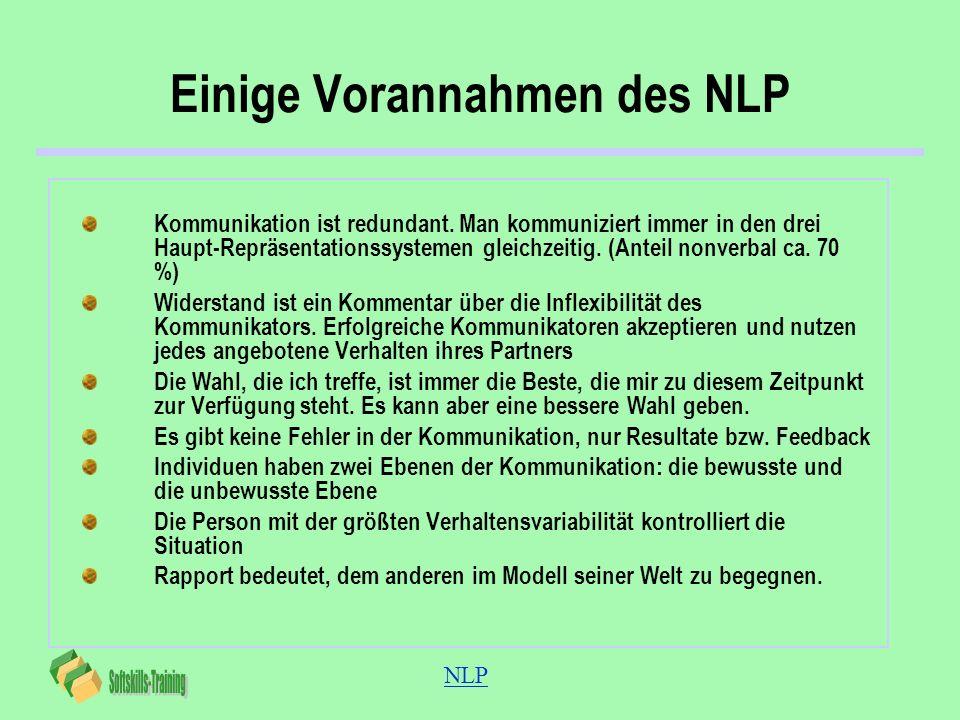 NLP Einige Vorannahmen des NLP Kommunikation ist redundant. Man kommuniziert immer in den drei Haupt-Repräsentationssystemen gleichzeitig. (Anteil non