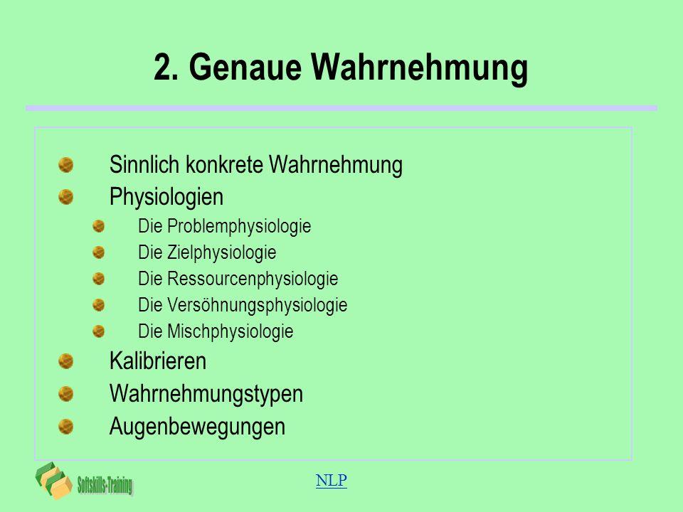 NLP 2. Genaue Wahrnehmung Sinnlich konkrete Wahrnehmung Physiologien Die Problemphysiologie Die Zielphysiologie Die Ressourcenphysiologie Die Versöhnu
