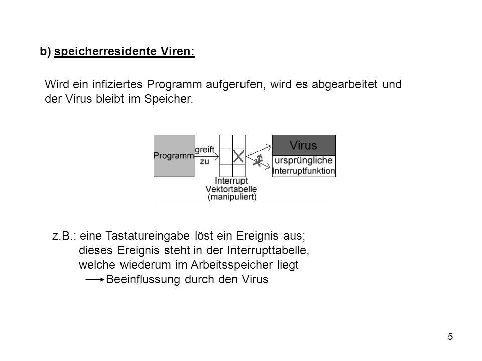 5 b) speicherresidente Viren: Wird ein infiziertes Programm aufgerufen, wird es abgearbeitet und der Virus bleibt im Speicher. z.B.: eine Tastatureing