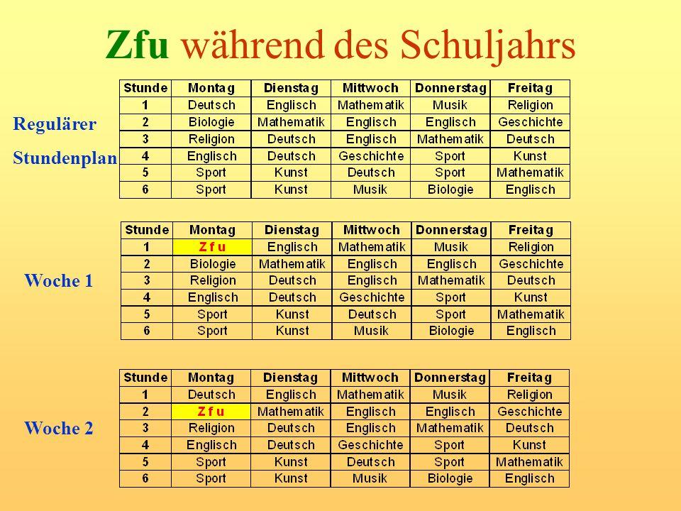 Zfu während des Schuljahrs Woche 1 Woche 2 Regulärer Stundenplan