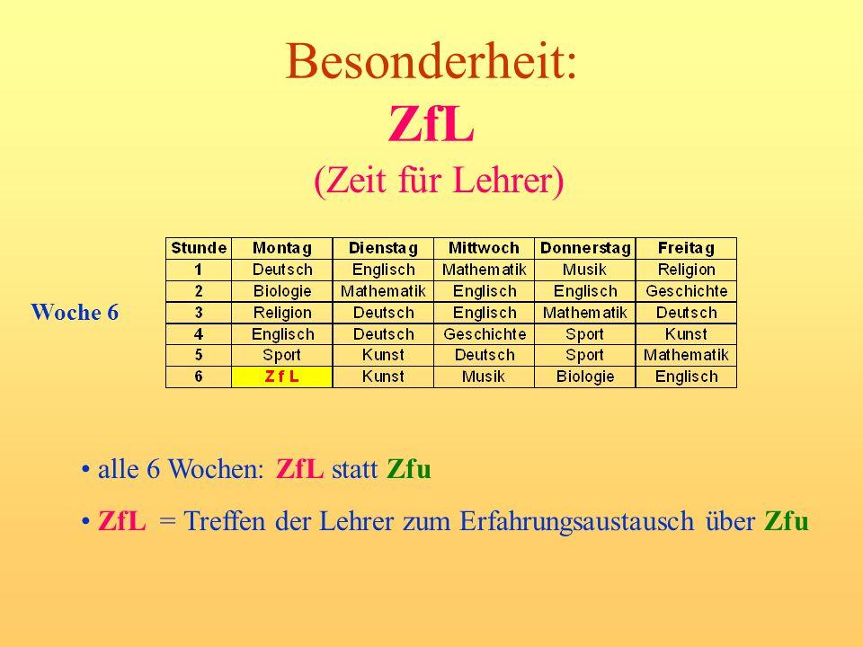 Besonderheit: ZfL (Zeit für Lehrer) Woche 6 alle 6 Wochen: ZfL statt Zfu ZfL = Treffen der Lehrer zum Erfahrungsaustausch über Zfu