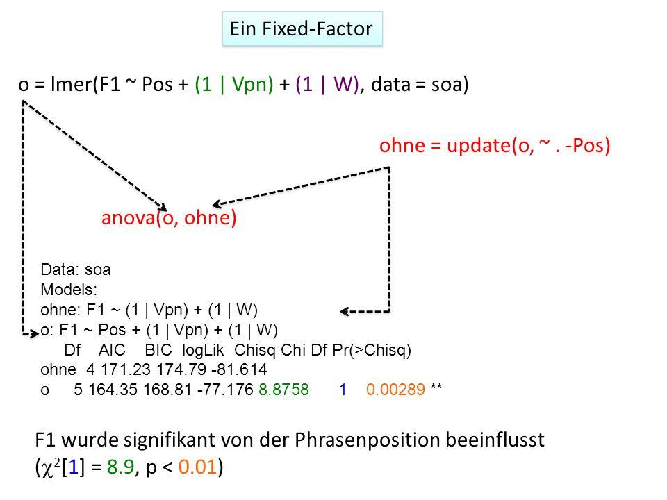 Data: soa Models: ohne: F1 ~ (1 | Vpn) + (1 | W) o: F1 ~ Pos + (1 | Vpn) + (1 | W) Df AIC BIC logLik Chisq Chi Df Pr(>Chisq) ohne 4 171.23 174.79 -81.