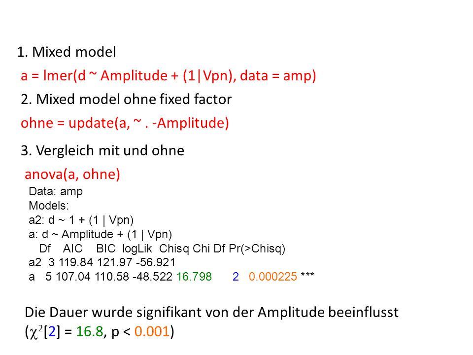 1. Mixed model a = lmer(d ~ Amplitude + (1|Vpn), data = amp) 2. Mixed model ohne fixed factor ohne = update(a, ~. -Amplitude) 3. Vergleich mit und ohn