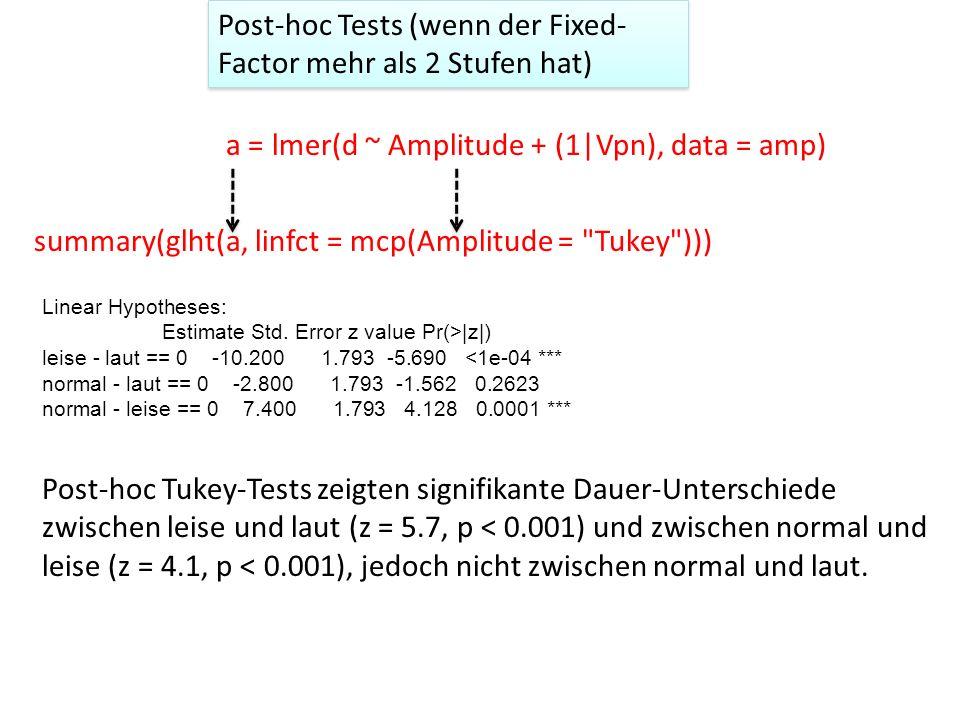 Post-hoc Tests (wenn der Fixed- Factor mehr als 2 Stufen hat) summary(glht(a, linfct = mcp(Amplitude =