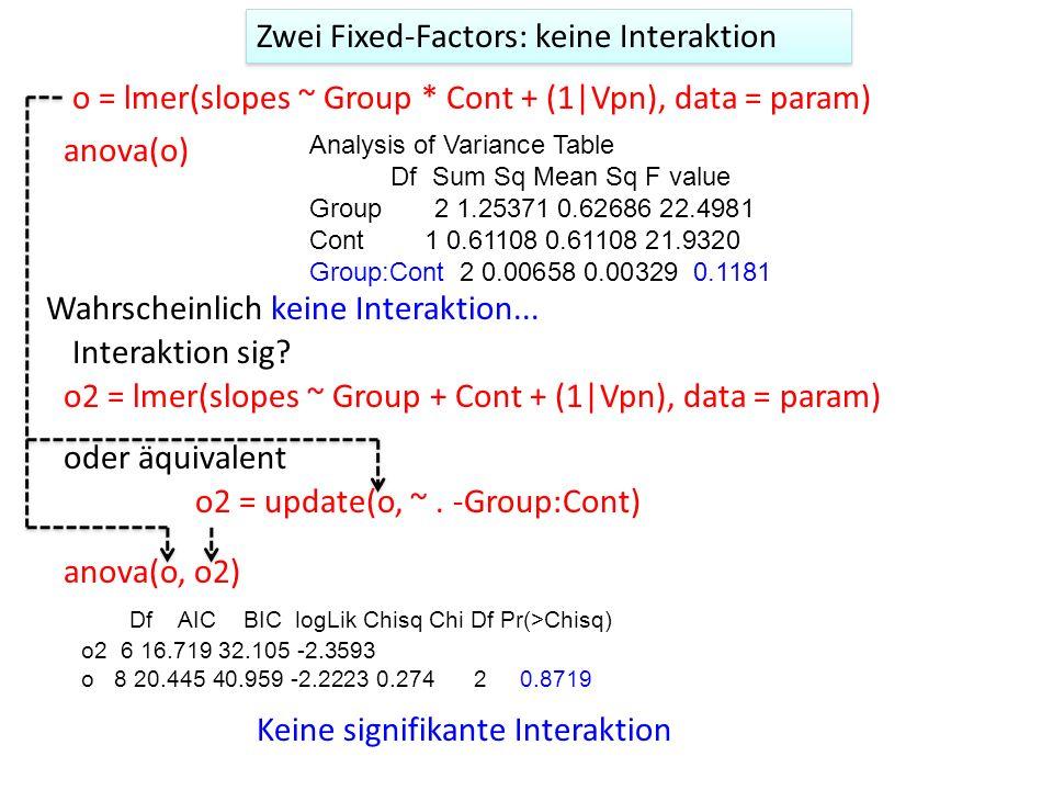 o = lmer(slopes ~ Group * Cont + (1|Vpn), data = param) Interaktion sig? anova(o) Wahrscheinlich keine Interaktion... Analysis of Variance Table Df Su