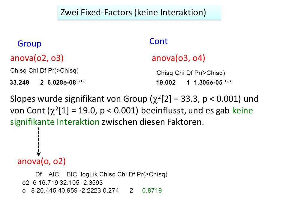 Zwei Fixed-Factors (keine Interaktion) anova(o2, o3) Slopes wurde signifikant von Group ( 2 [2] = 33.3, p < 0.001) und von Cont ( 2 [1] = 19.0, p < 0.
