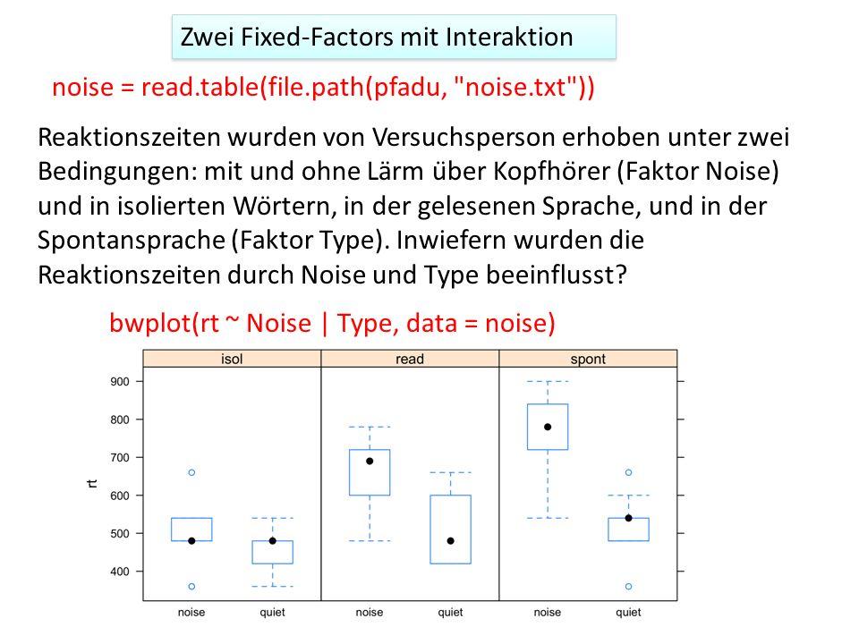 Zwei Fixed-Factors mit Interaktion noise = read.table(file.path(pfadu,
