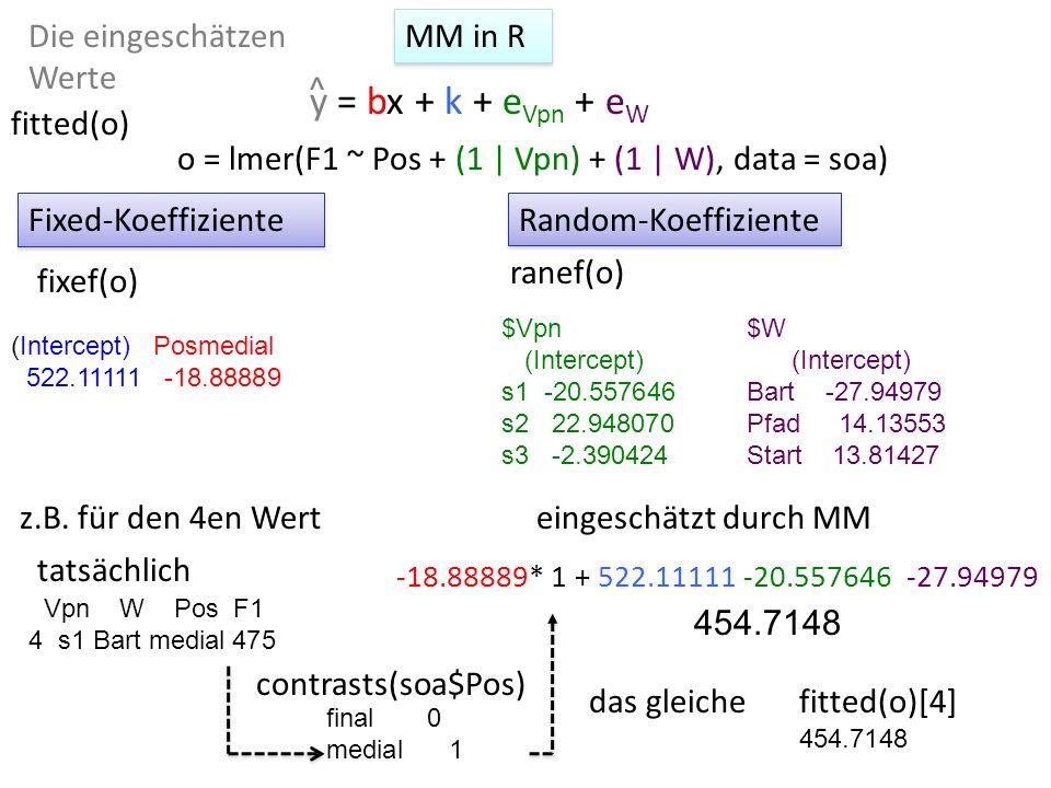 MM in R y = bx + k + e Vpn + e W ^ o = lmer(F1 ~ Pos + (1 | Vpn) + (1 | W), data = soa) Fixed-Koeffiziente fixef(o) (Intercept) Posmedial 522.11111 -1