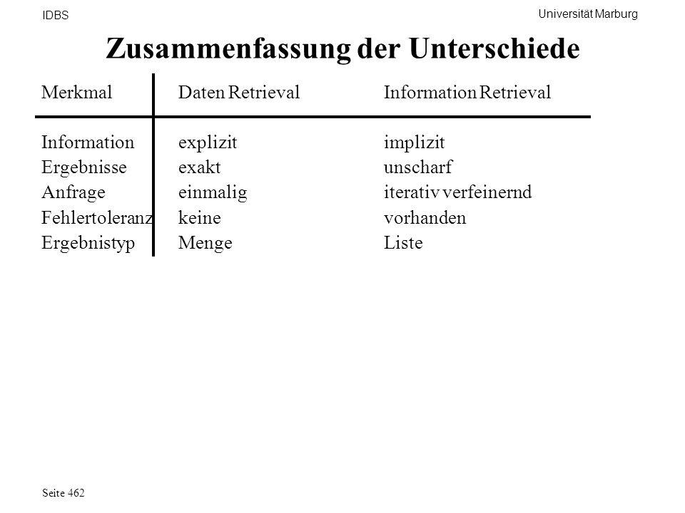 Universität Marburg IDBS Seite 462 Zusammenfassung der Unterschiede Merkmal Daten Retrieval Information Retrieval Information explizit implizit Ergebn