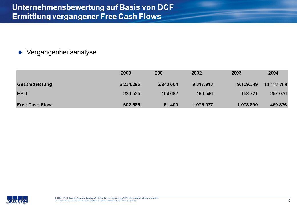 4 © 2005 KPMG Deutsche Treuhand-Gesellschaft AG, the German member firm of KPMG International, a Swiss cooperative. All rights reserved. KPMG and the
