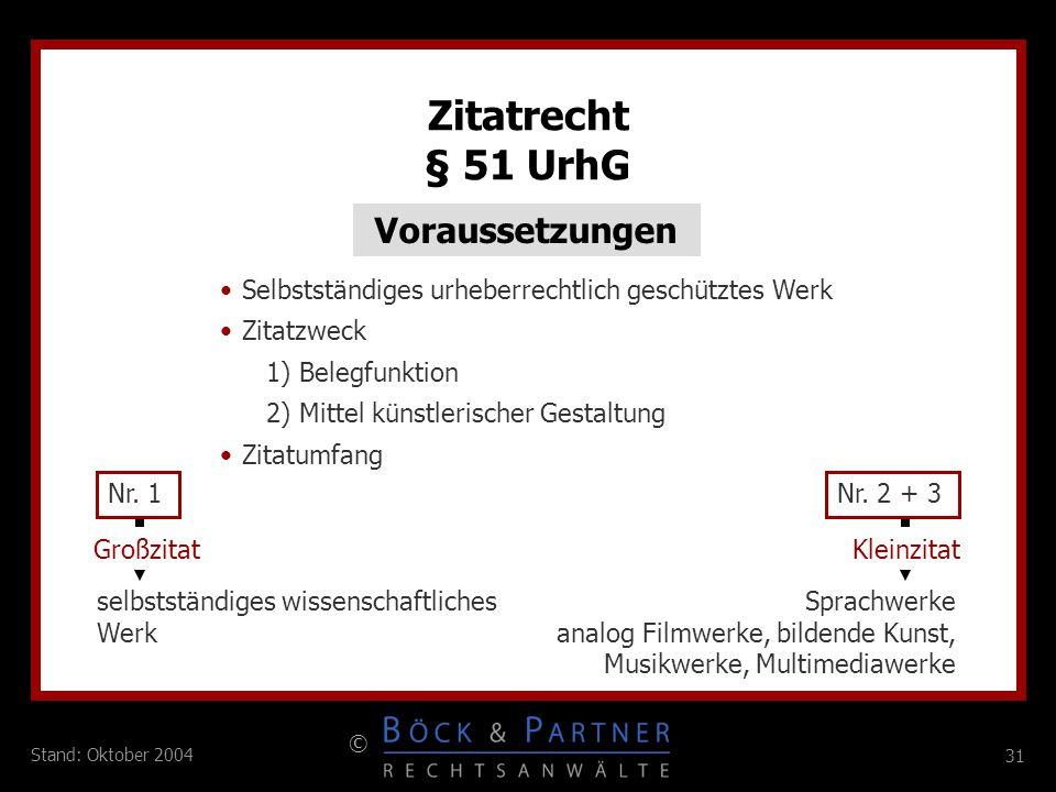 31 © Stand: Oktober 2004 Zitatrecht § 51 UrhG Voraussetzungen Selbstständiges urheberrechtlich geschütztes Werk Zitatzweck 1) Belegfunktion 2) Mittel