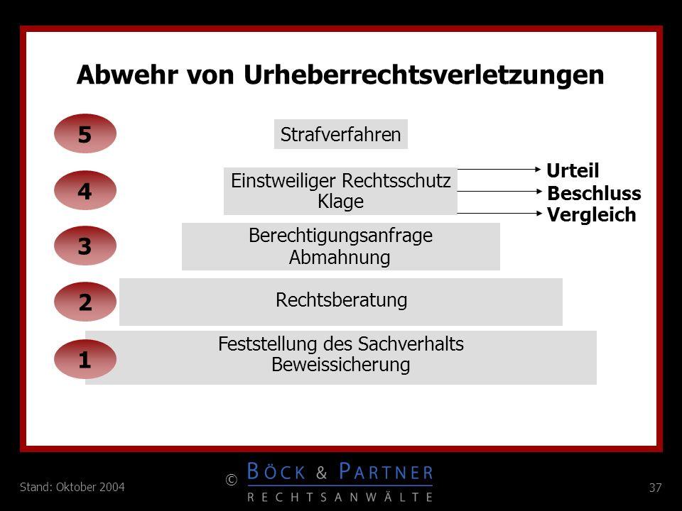 37 © Stand: Oktober 2004 Abwehr von Urheberrechtsverletzungen Feststellung des Sachverhalts Beweissicherung 1 2 3 4 5 Urteil Vergleich Rechtsberatung