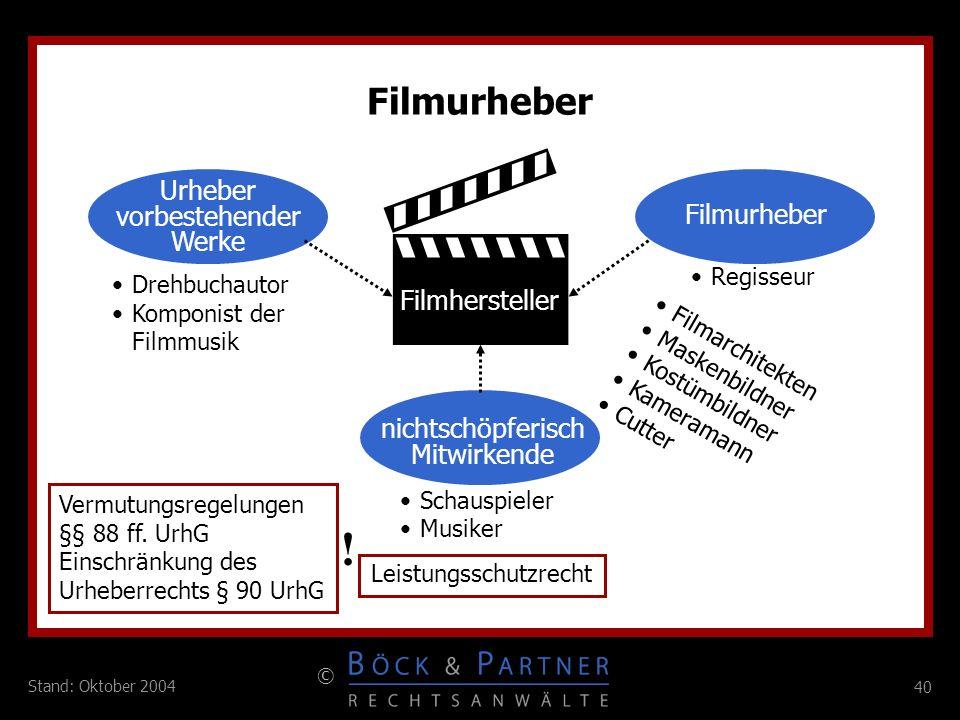 40 © Stand: Oktober 2004 Filmurheber Urheber vorbestehender Werke Filmurheber Filmhersteller Drehbuchautor Komponist der Filmmusik Vermutungsregelunge