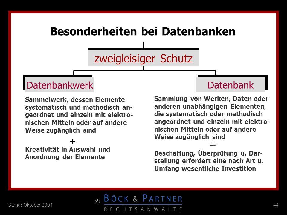 44 © Stand: Oktober 2004 Besonderheiten bei Datenbanken zweigleisiger Schutz Datenbankwerk Datenbank Sammelwerk, dessen Elemente systematisch und meth