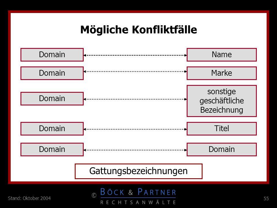 55 © Stand: Oktober 2004 Gattungsbezeichnungen Domain Marke sonstige geschäftliche Bezeichnung Titel Domain Name Mögliche Konfliktfälle