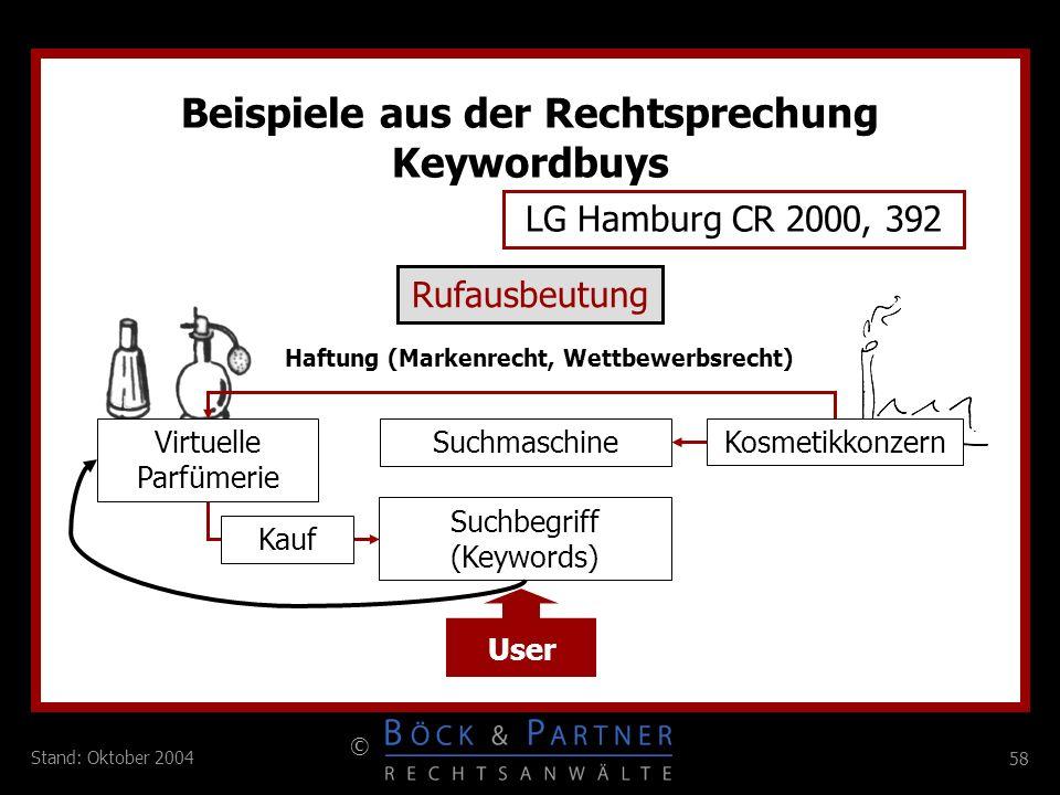 58 © Stand: Oktober 2004 Beispiele aus der Rechtsprechung Keywordbuys LG Hamburg CR 2000, 392 Suchbegriff (Keywords) Kosmetikkonzern Virtuelle Parfüme