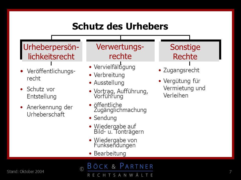 7 © 7 Stand: Oktober 2004 Zugangsrecht Vergütung für Vermietung und Verleihen Veröffentlichungs- recht Schutz vor Entstellung Anerkennung der Urhebers