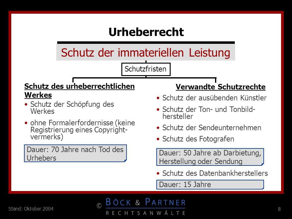8 © 8 Stand: Oktober 2004 Urheberrecht Schutz der immateriellen Leistung Schutz der Schöpfung des Werkes ohne Formalerfordernisse (keine Registrierung