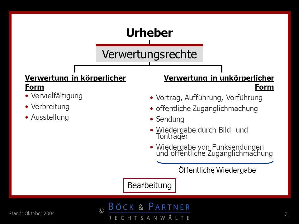 70 © Stand: Oktober 2004 Beispiele aus der Rechtsprechung OLG Düsseldorf vom 26.02.2004 MMR 2004, 315 ebay Uhrenhersteller Auktionshäuser unterfallen § 11 TDG und haften nur bei Kenntnis der rechtswidrigen Inhalte oder Information.