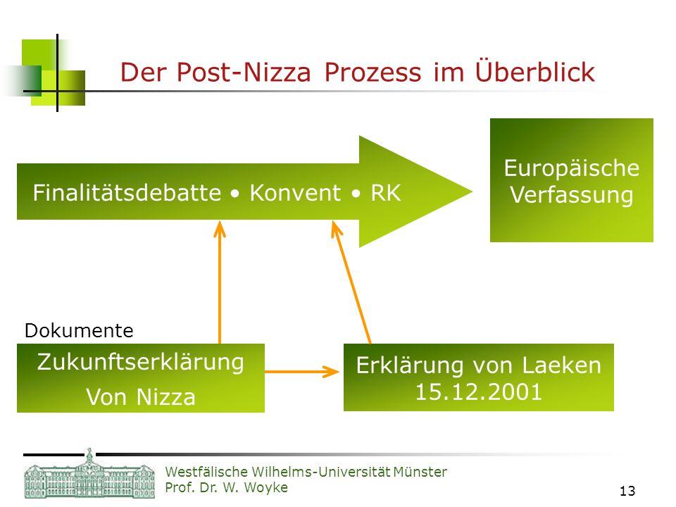 Westfälische Wilhelms-Universität Münster Prof. Dr. W. Woyke 13 Finalitätsdebatte Konvent RK Europäische Verfassung Erklärung von Laeken 15.12.2001 Do