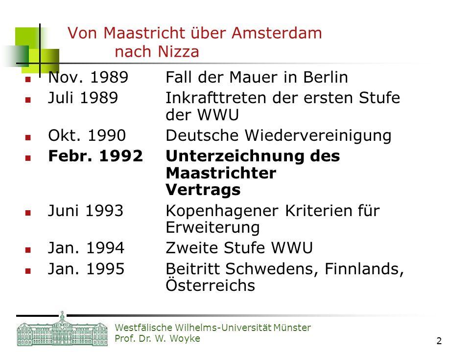 Westfälische Wilhelms-Universität Münster Prof. Dr. W. Woyke 2 Von Maastricht über Amsterdam nach Nizza Nov. 1989Fall der Mauer in Berlin Juli 1989 In