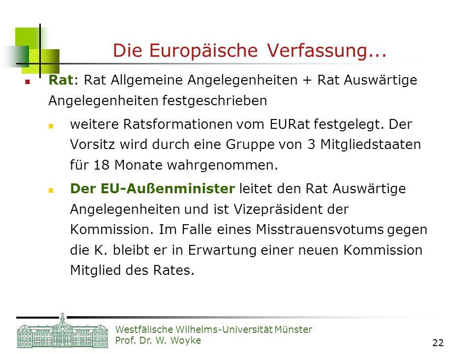 Westfälische Wilhelms-Universität Münster Prof. Dr. W. Woyke 22 Die Europäische Verfassung... Rat: Rat Allgemeine Angelegenheiten + Rat Auswärtige Ang