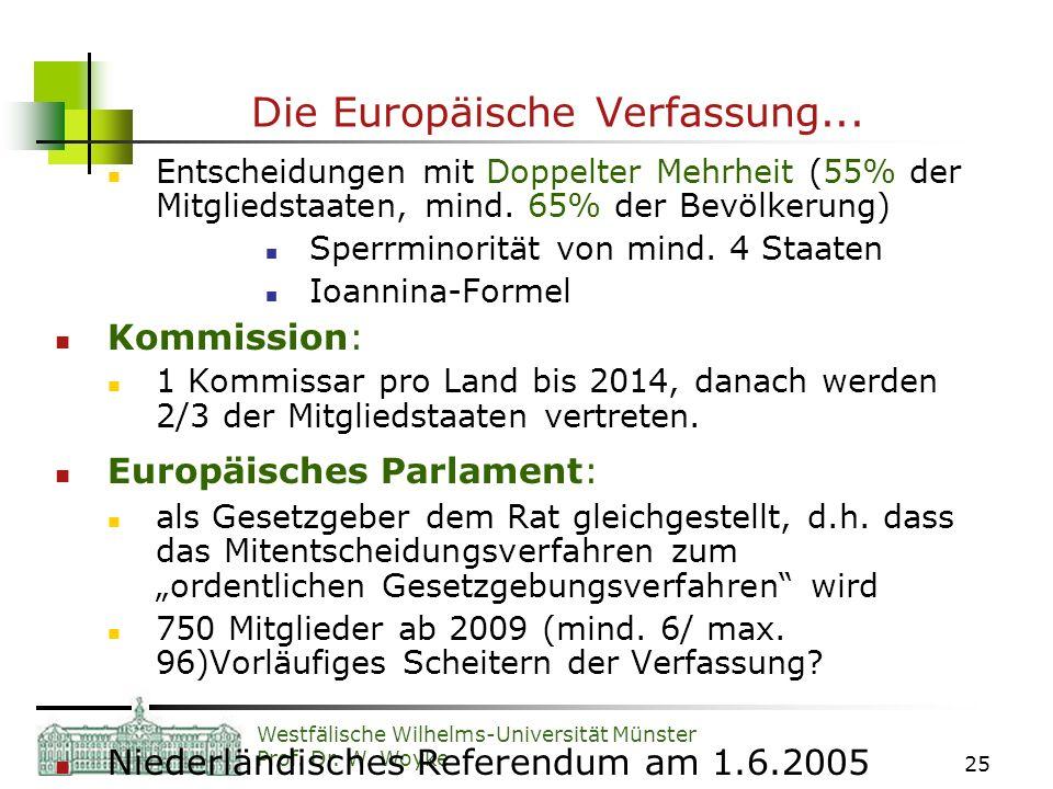 Westfälische Wilhelms-Universität Münster Prof. Dr. W. Woyke 25 Die Europäische Verfassung... Entscheidungen mit Doppelter Mehrheit (55% der Mitglieds