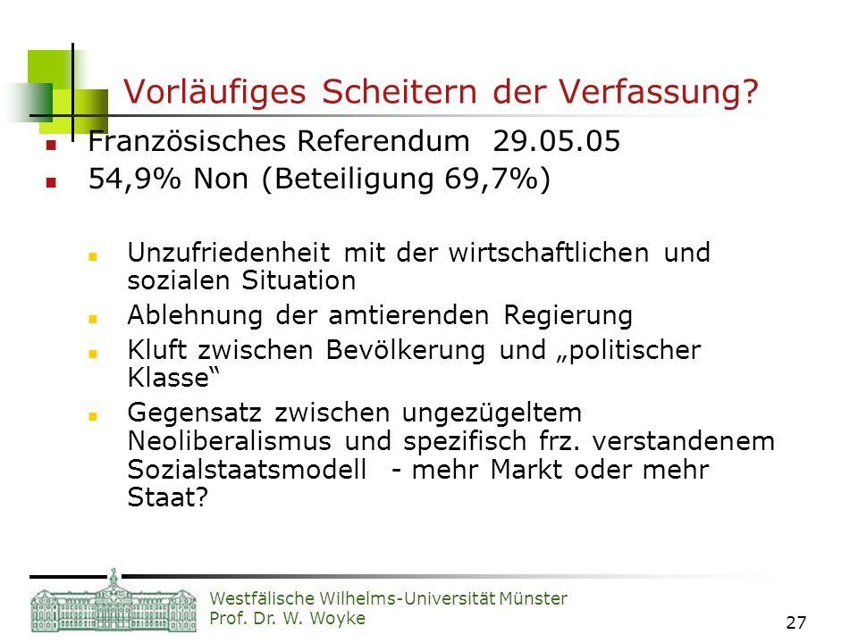 Westfälische Wilhelms-Universität Münster Prof. Dr. W. Woyke 27 Vorläufiges Scheitern der Verfassung? Französisches Referendum 29.05.05 54,9% Non (Bet