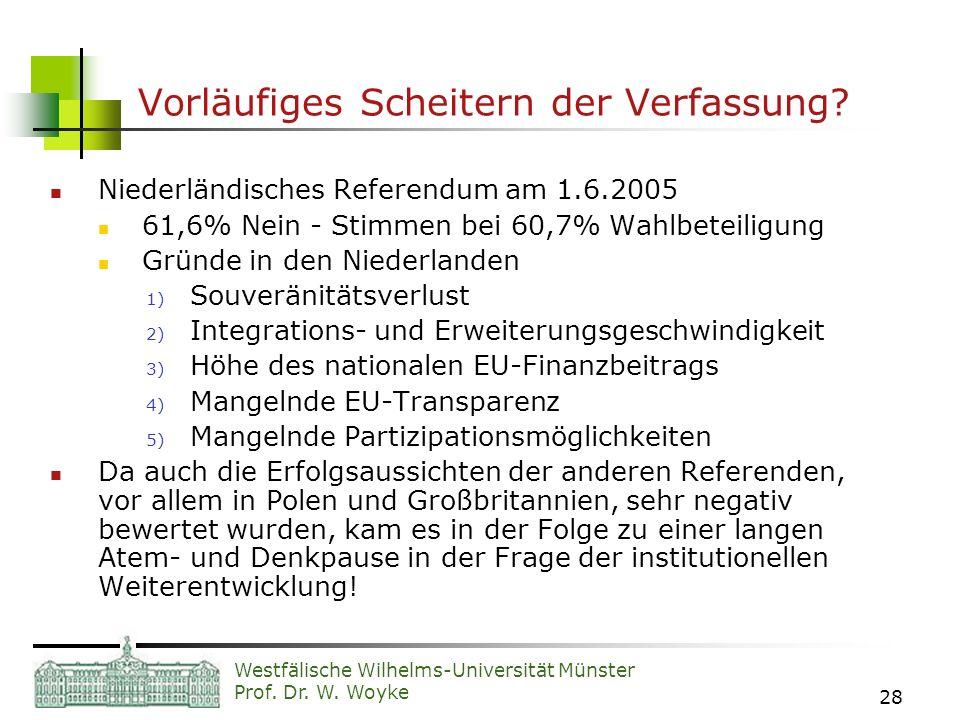 Westfälische Wilhelms-Universität Münster Prof. Dr. W. Woyke 28 Vorläufiges Scheitern der Verfassung? Niederländisches Referendum am 1.6.2005 61,6% Ne