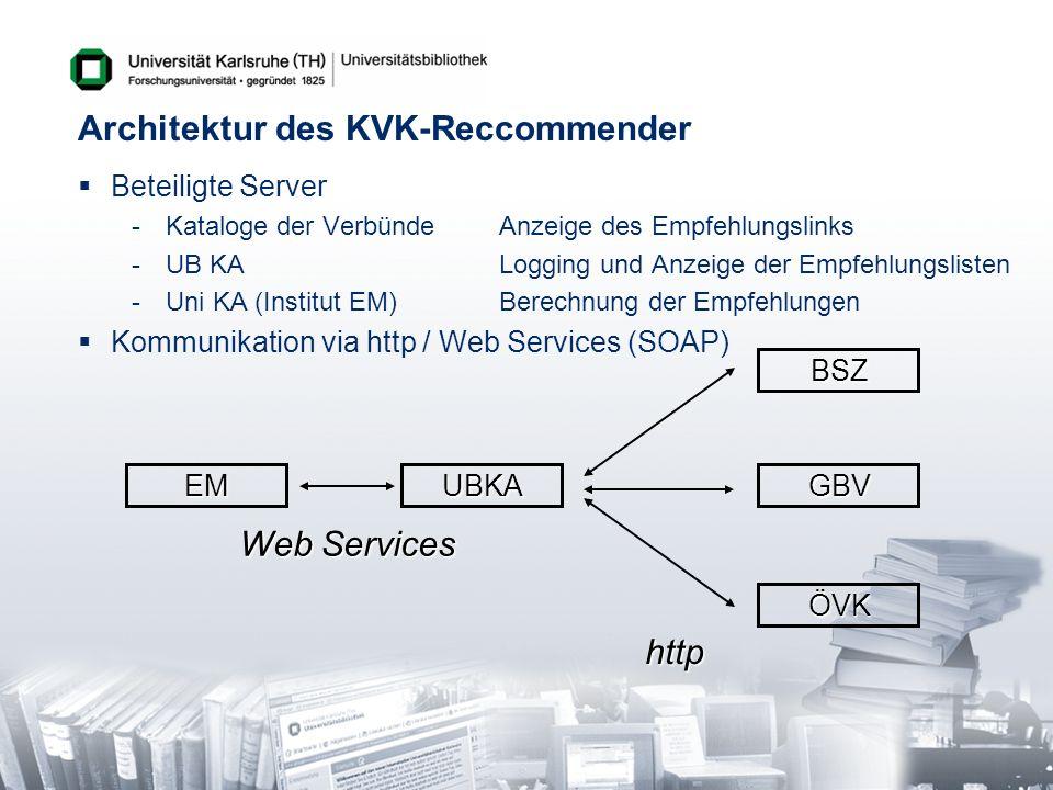 Architektur des KVK-Reccommender Beteiligte Server -Kataloge der VerbündeAnzeige des Empfehlungslinks -UB KA Logging und Anzeige der Empfehlungslisten