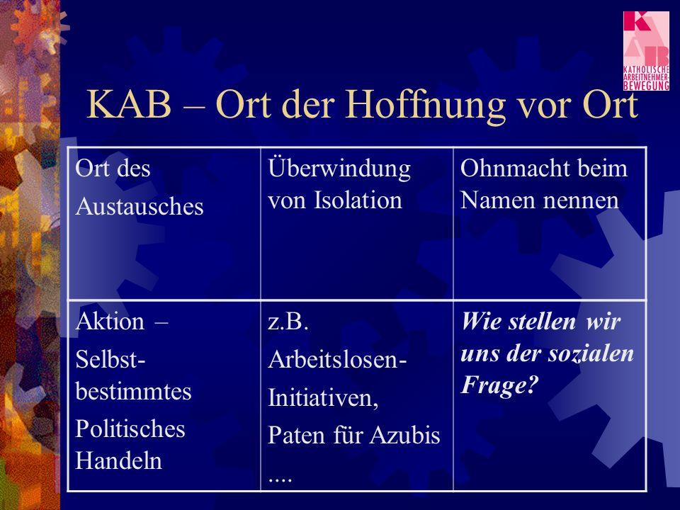 Ort des Austausches Überwindung von Isolation Ohnmacht beim Namen nennen KAB – Ort der Hoffnung vor Ort Aktion – Selbst- bestimmtes Politisches Handeln z.B.