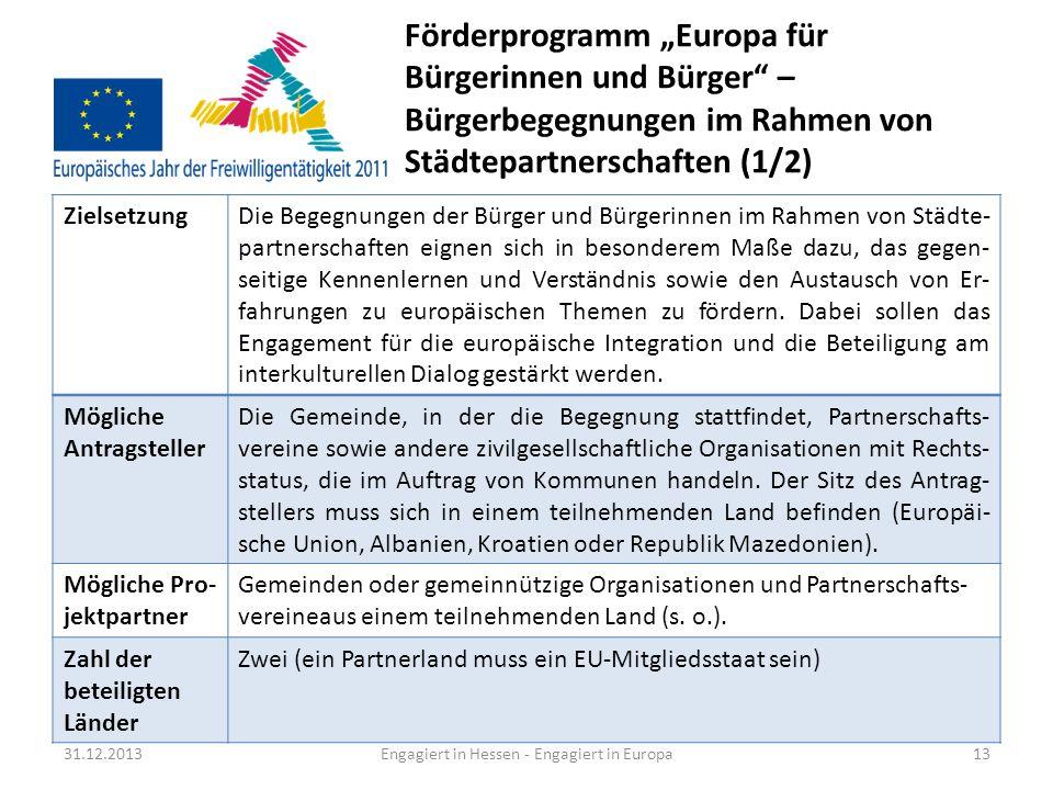 Förderprogramm Europa für Bürgerinnen und Bürger – Bürgerbegegnungen im Rahmen von Städtepartnerschaften (2/2) 31.12.2013Engagiert in Hessen - Engagiert in Europa14 Weitere Förder- kriterien Eine bestehende oder offiziell in Vorbereitung stehende Partnerschaft zwischen den teilnehmenden Städten.