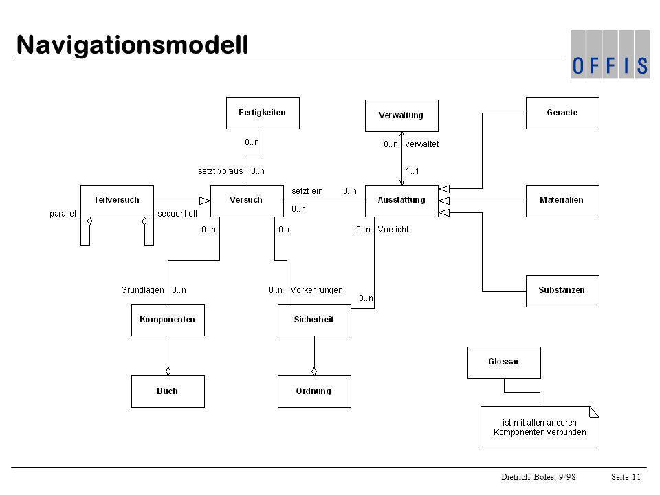 Dietrich Boles, 9/98Seite 11 Navigationsmodell