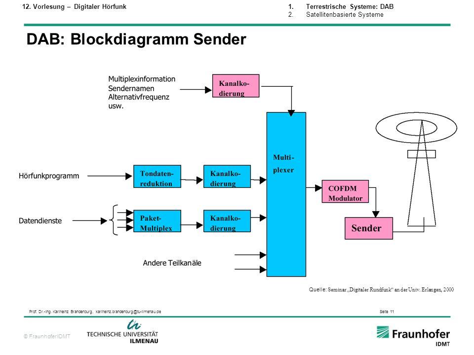 © Fraunhofer IDMT Prof. Dr.-Ing. Karlheinz Brandenburg, karlheinz.brandenburg@tu-ilmenau.de Seite 11 DAB: Blockdiagramm Sender Quelle: Seminar Digital