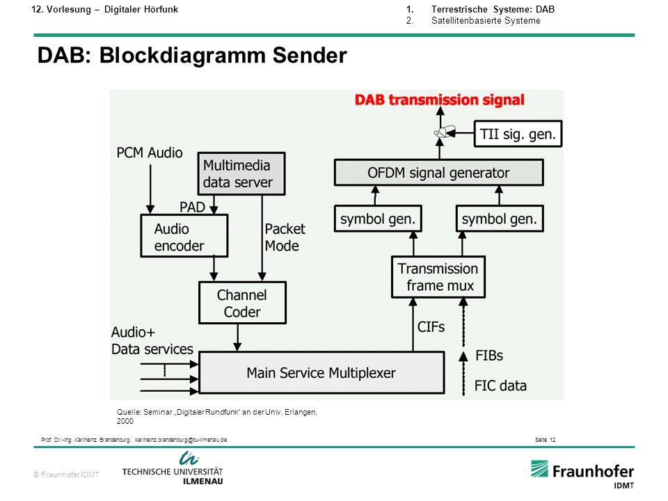 © Fraunhofer IDMT Prof. Dr.-Ing. Karlheinz Brandenburg, karlheinz.brandenburg@tu-ilmenau.de Seite 12 DAB: Blockdiagramm Sender Quelle: Seminar Digital