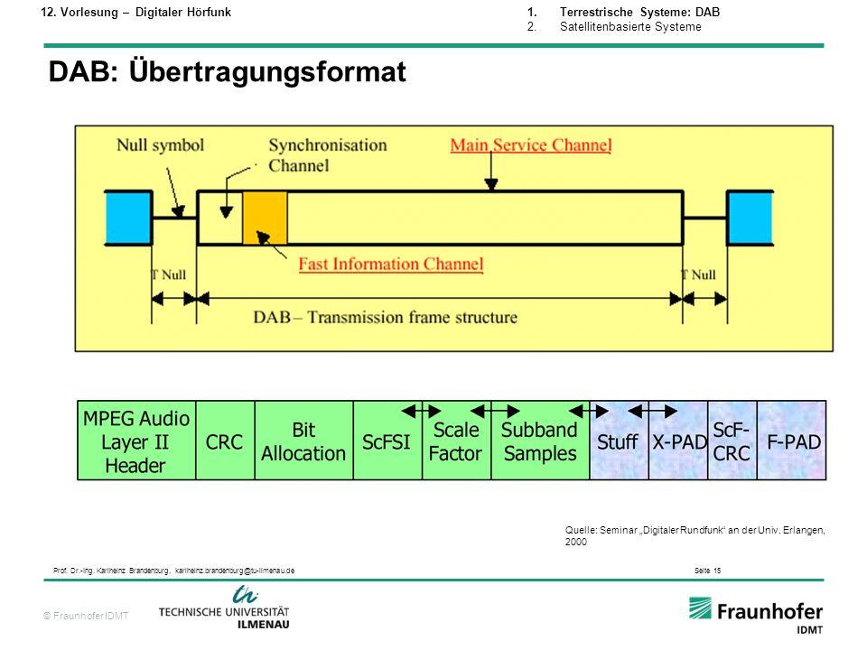 © Fraunhofer IDMT Prof. Dr.-Ing. Karlheinz Brandenburg, karlheinz.brandenburg@tu-ilmenau.de Seite 15 DAB: Übertragungsformat Quelle: Seminar Digitaler
