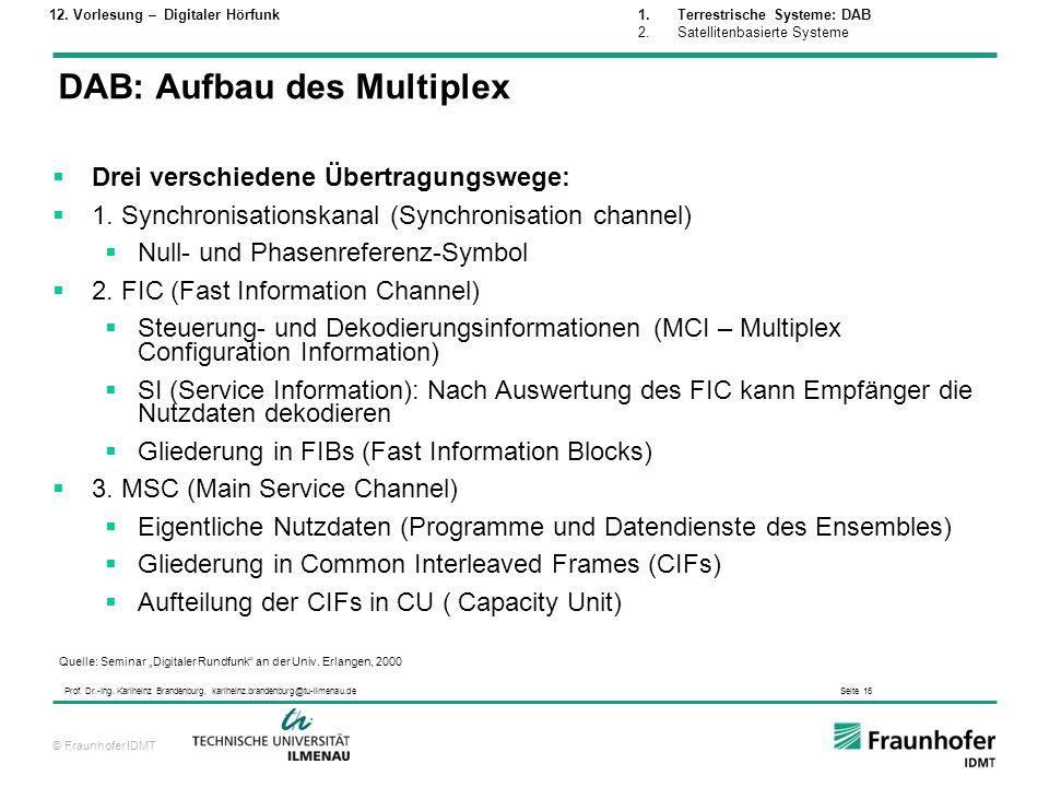 © Fraunhofer IDMT Prof. Dr.-Ing. Karlheinz Brandenburg, karlheinz.brandenburg@tu-ilmenau.de Seite 16 DAB: Aufbau des Multiplex Quelle: Seminar Digital