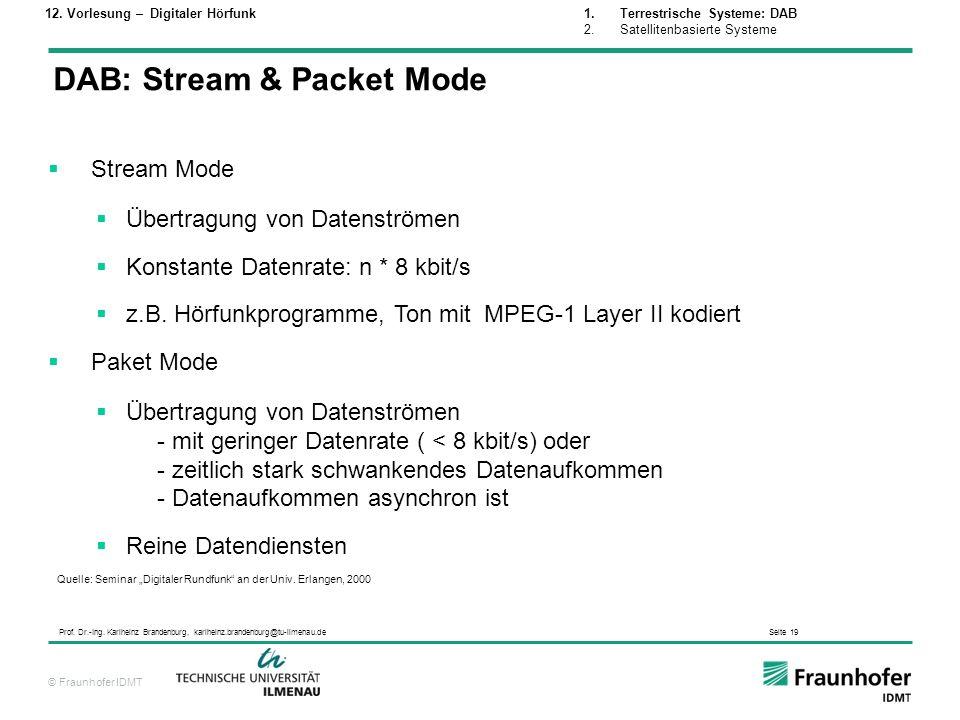 © Fraunhofer IDMT Prof. Dr.-Ing. Karlheinz Brandenburg, karlheinz.brandenburg@tu-ilmenau.de Seite 19 Stream Mode Übertragung von Datenströmen Konstant