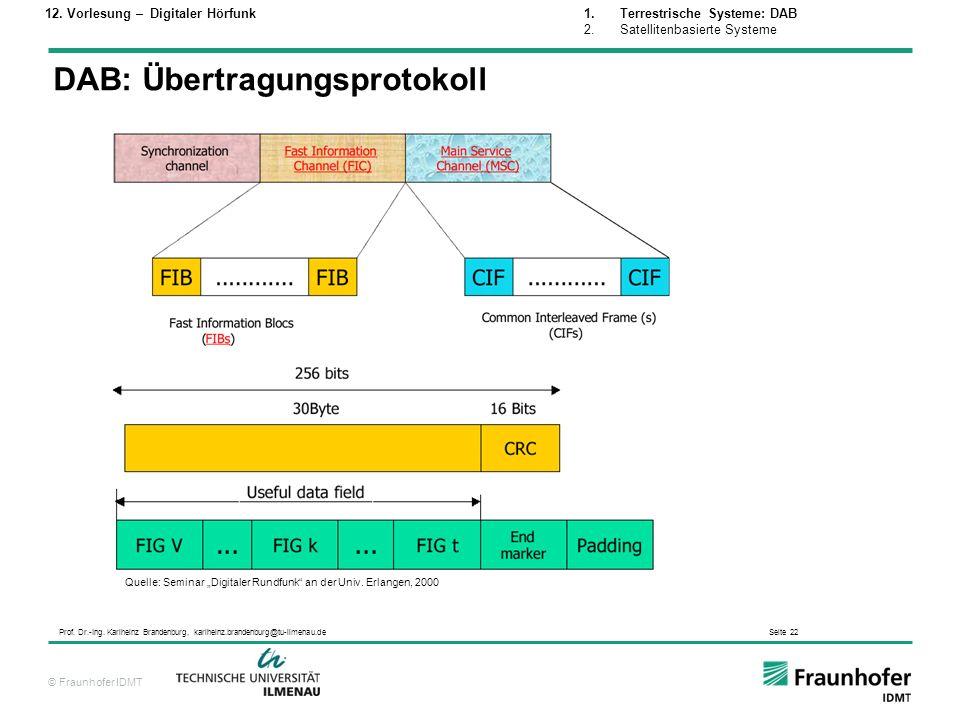 © Fraunhofer IDMT Prof. Dr.-Ing. Karlheinz Brandenburg, karlheinz.brandenburg@tu-ilmenau.de Seite 22 DAB: Übertragungsprotokoll Quelle: Seminar Digita
