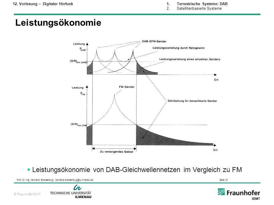 © Fraunhofer IDMT Prof. Dr.-Ing. Karlheinz Brandenburg, karlheinz.brandenburg@tu-ilmenau.de Seite 27 Leistungsökonomie von DAB-Gleichwellennetzen im V