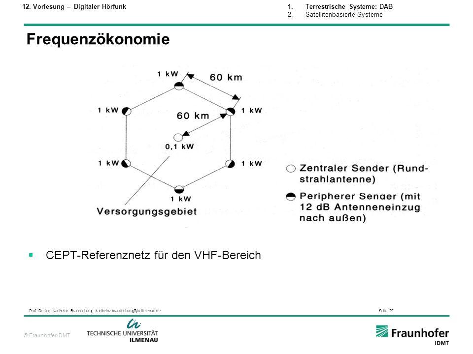 © Fraunhofer IDMT Prof. Dr.-Ing. Karlheinz Brandenburg, karlheinz.brandenburg@tu-ilmenau.de Seite 29 CEPT-Referenznetz für den VHF-Bereich Frequenzöko