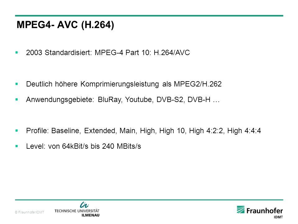© Fraunhofer IDMT 2003 Standardisiert: MPEG-4 Part 10: H.264/AVC Deutlich höhere Komprimierungsleistung als MPEG2/H.262 Anwendungsgebiete: BluRay, You